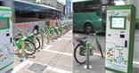 Tel Ofan - Citywide public bicycle rental project